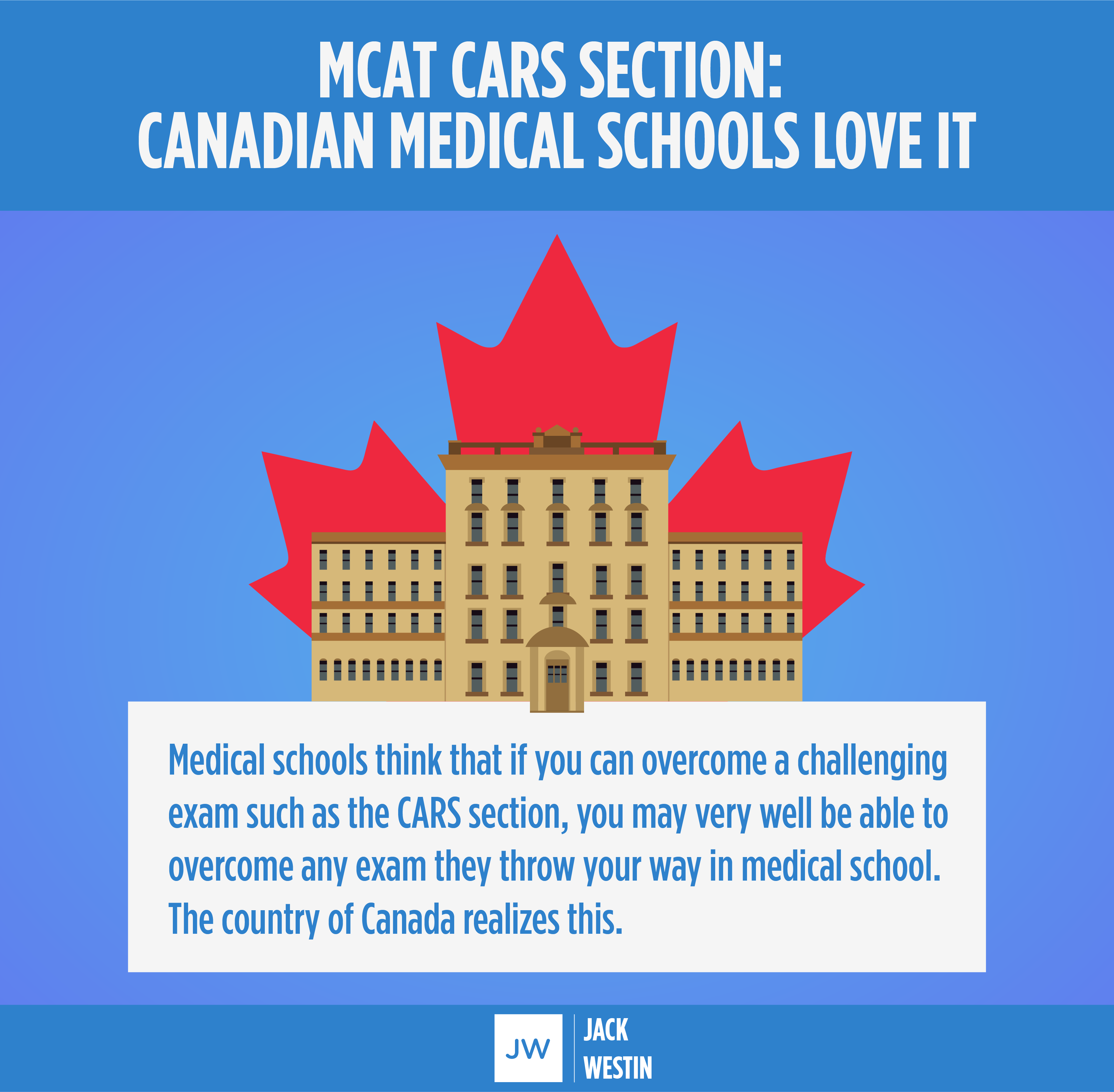 Jack Westin's insight into why Canadian Medical Schools Love the CARS Section.
